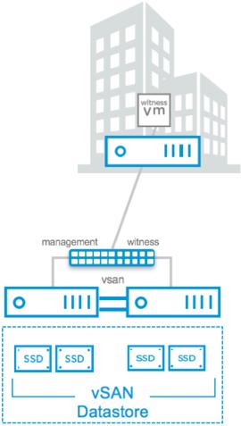 http://www.vivocontact.com/thumbs/270x477/1/assets/media/158/images/AppleDia1.png